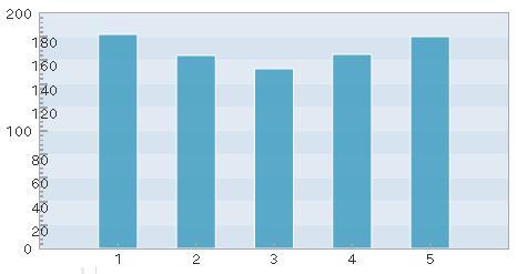棒グラフ.JPG